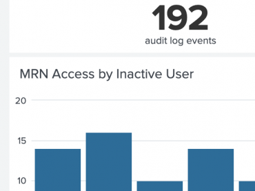 Access by Inactive User